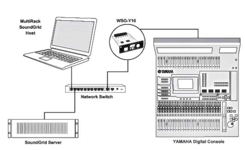 Yamaha Waves WSG Y16 Setup