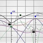 Nova-67P von vladg ein dynamisches Equalizer Plug-in gratis